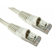 EQUIP Network cable U/UTP Categoría 6 0.5m (EQ625417)